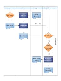 Flow Chart Template Excel Excel Flowchart Templates It Resume Cover Letter Sle