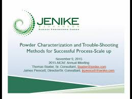 powder characterization and trouble shooting methods for