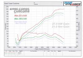 nissan titan gtm supercharger fx50s upgrades nissan forum nissan forums