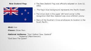 New Zealand Stars On Flag Oceania The Planet U0027s Smallest Continent With 14 Countries