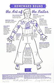 meanings traditional sailor tattoos album on imgur