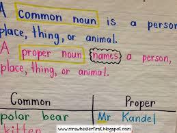 common proper nouns freebies k 2 reading u0026 writing ideas