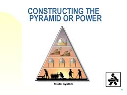 feudalism powerpoint