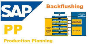 sap production order table backflushing in sap pp