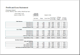 Simple Profit And Loss Excel Template Profit And Loss Statement Template Ms Excel Excel Templates