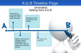 animated timeline powerpoint template reboc info