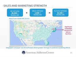 aac map aac holdings aac presents at cantor fitzgerald global healthcare