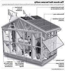 eco friendly house blueprints remarkable earth friendly house plans images best inspiration