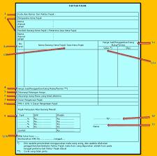 cara membuat faktur pajak untuk uang muka belajar memahami pajak tata cara pengisian keterangan pada faktur pajak