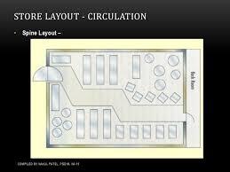 layout zara store store layouts planograms