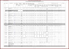 Construction Progress Report Template Free by Doc 585680 Construction Site Report Template Daily