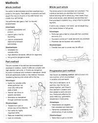 topic 5 skill in sport ib
