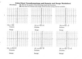 Graphing Functions Worksheet Mr Suominen U0027s Math Homepage December 2012