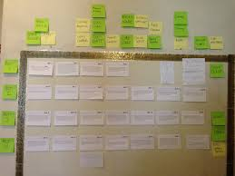 3x5 Index Card Template Word Screenwriting Tip Index Cards Go Into The Story