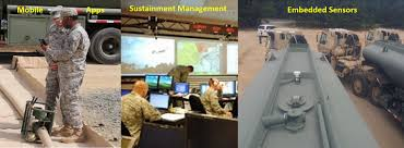 Pbuse Help Desk United States Army Logistics Innovation Agency Usa Lia