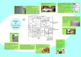 Student Sustainable Design Winners - Sustainable apartment design