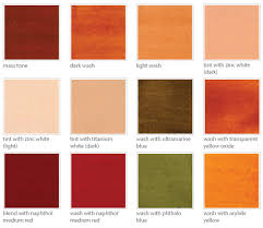 pigment information u2013 kroma artist u0027s acrylics