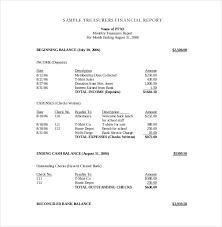 Treasurer Spreadsheet Treasurer Report Template 10 Free Sle Exle Format