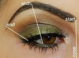 tutorial alis mata untuk wajah bulat cara membentuk alis tanpa mencukur untuk wajah bulat
