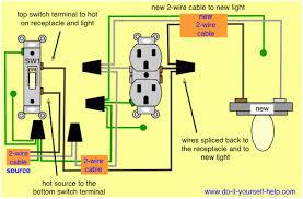 mesmerizing wiring diagram powerpoint u2013 the wiring diagram