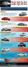 xe lexus mui tran 4 cho thi infographic thuật ngữ xe hơi tinhte vn