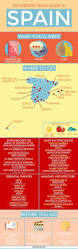 Printable Travel Maps Of Alberta Moon Travel Guides by The Essential Travel Guide To Hawaii Infographic Hawaii