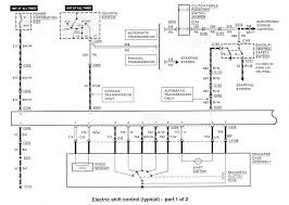 wiring diagram polaris sportsman 500 u2013 the wiring diagram intended