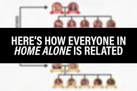 here s how everyone in home alone is actually related