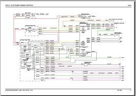 komatsu forklift wiring diagrams dolgular com