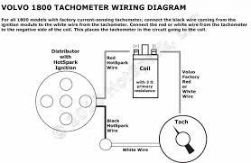 electronic dizzy how to get tacho working kexx corolla