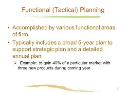 strategic marketing planning capturing the big picture video