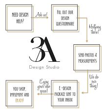 e design 3a design studio