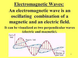 1 properties of light 2 electromagnetic waves an electromagnetic