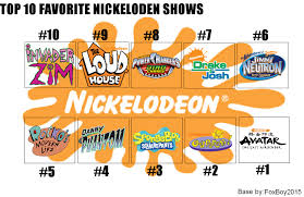 Nickelodeon Memes - top 10 favorite nickelodeon shows meme by foxboy2015 on deviantart