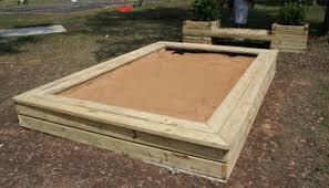 Backyard Sandbox Ideas Diy Wood Sandbox Tutorial For Backyard Play Area Sandbox Diy