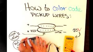 how to figure out the wire color codes for humbucker pickups youtube