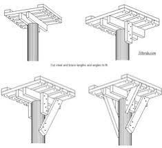 hammock stand plans myoutdoorplans free woodworking plans and