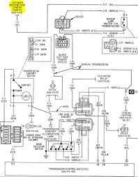 hd wallpapers wiring diagram for 1991 jeep wrangler
