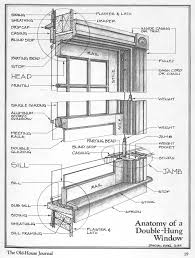 Window Framing Diagram july meeting windows 101 at chapman house ideas for the house