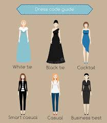woman dress code infographic from white tie to business casual