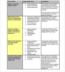 18 teacher lesson plan templates free sample example format