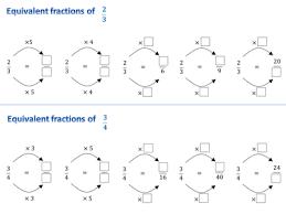 fractions worksheets ks2 u0026 mixed fraction homework help convert