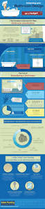 1593 best shower infographics images on pinterest infographics