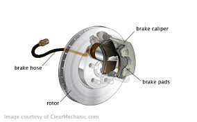 Brake Cost Estimate brake pad replacement cost repairpal estimate