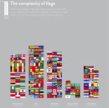 Do Continents Have Flags Flag Stories