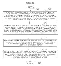 patent us8150709 integrated point of care medication