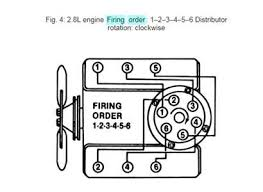 solved what is the spark plug firing order for 1988 chevy fixya