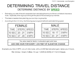 Minnesota travel distance calculator images Intermediate land navigation ppt download jpg
