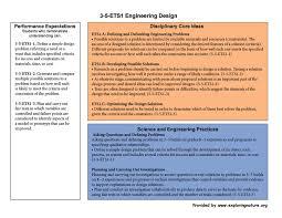 design criteria questions 3 5 ets1 engineering design