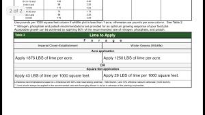 soil report sample whitetail institute soil sample land management food plots and 1c9ce6d17bb444d7886b83677e9b5c2f jpg